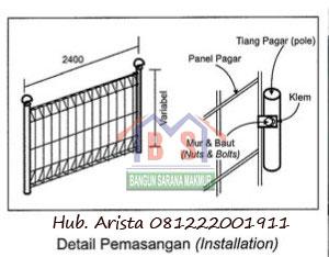 JUAL PAGAR BRC DI JAKARTA